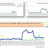 EU gegen Google: Klageschrift fertig, schlechte Aussichten für Google