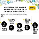 Zukunftsvision: So sehen Smartphones in zehn Jahren aus