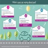 Was verrät dein Auto über dich?