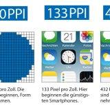 Smartphone-Kauf: Darauf müssen Sie achten