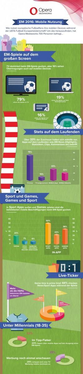 EM2016_MobileNutzung_Infografik