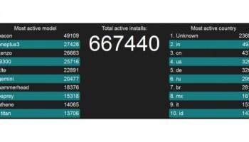 OmniROM: Neue geräteübergreifende Custom ROM angekündigt
