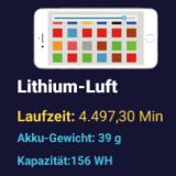 Batterietechnologie: Lithium-Luft-Akkus revolutionieren zukünftige Smartphone-Akkus