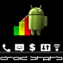DroidStats Premium