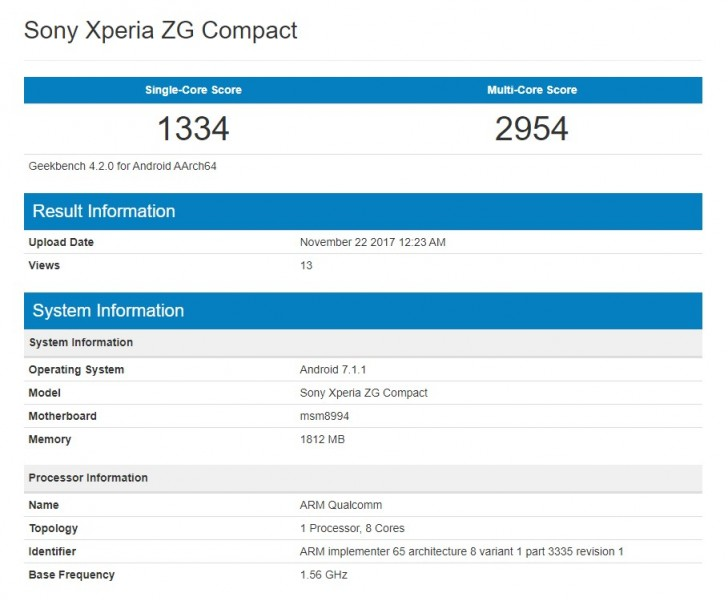 Xperia ZG Compact spotted on GeekBench with suboptimal specs
