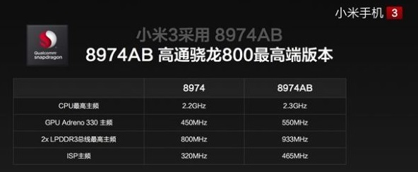 Xiaomi Mi3 Snapdragon 800-MSM8974AB