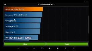 Rikomagic RKM MK902II AnTuTu benchmark results