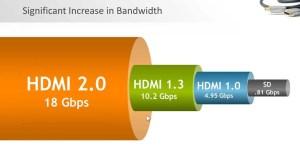 HDMI-2