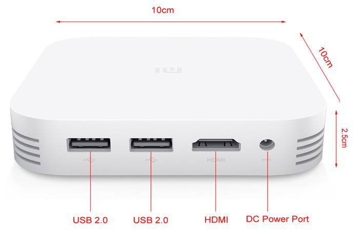 Xiaomi Mi Box 3 Enhanced - ports