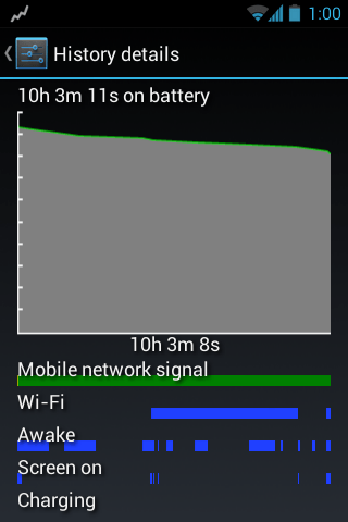 P Jelly Bean Battery