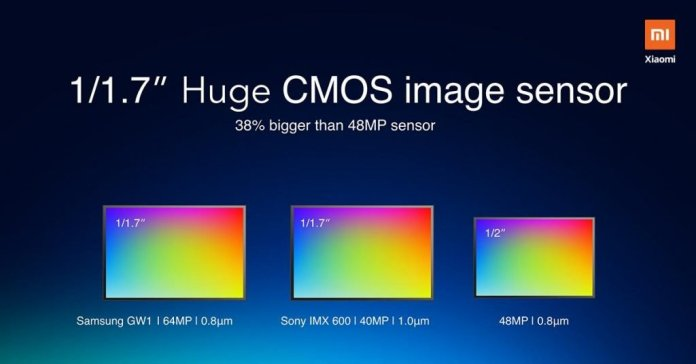 Redmi 64MP camera specs