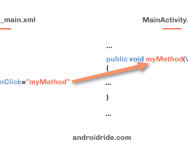 how android onclick attribute works Simple Guide button onclick xml example in android-androidride.com