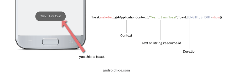how to make toast in android - androidride.com