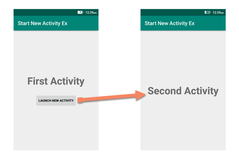 launch new activity in android