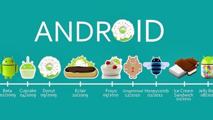Android Origins