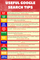 bmr-infographic-useful-google-search-tips1
