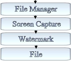 002 Screen Shot System Flow