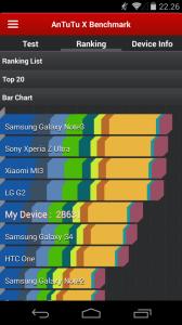 Puntuación en Antutu del Nexus 5.