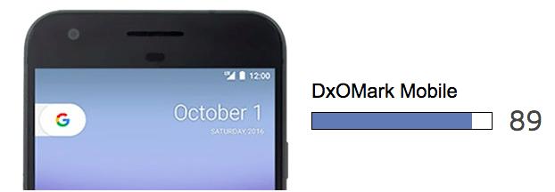 DoXMark Google Pixel