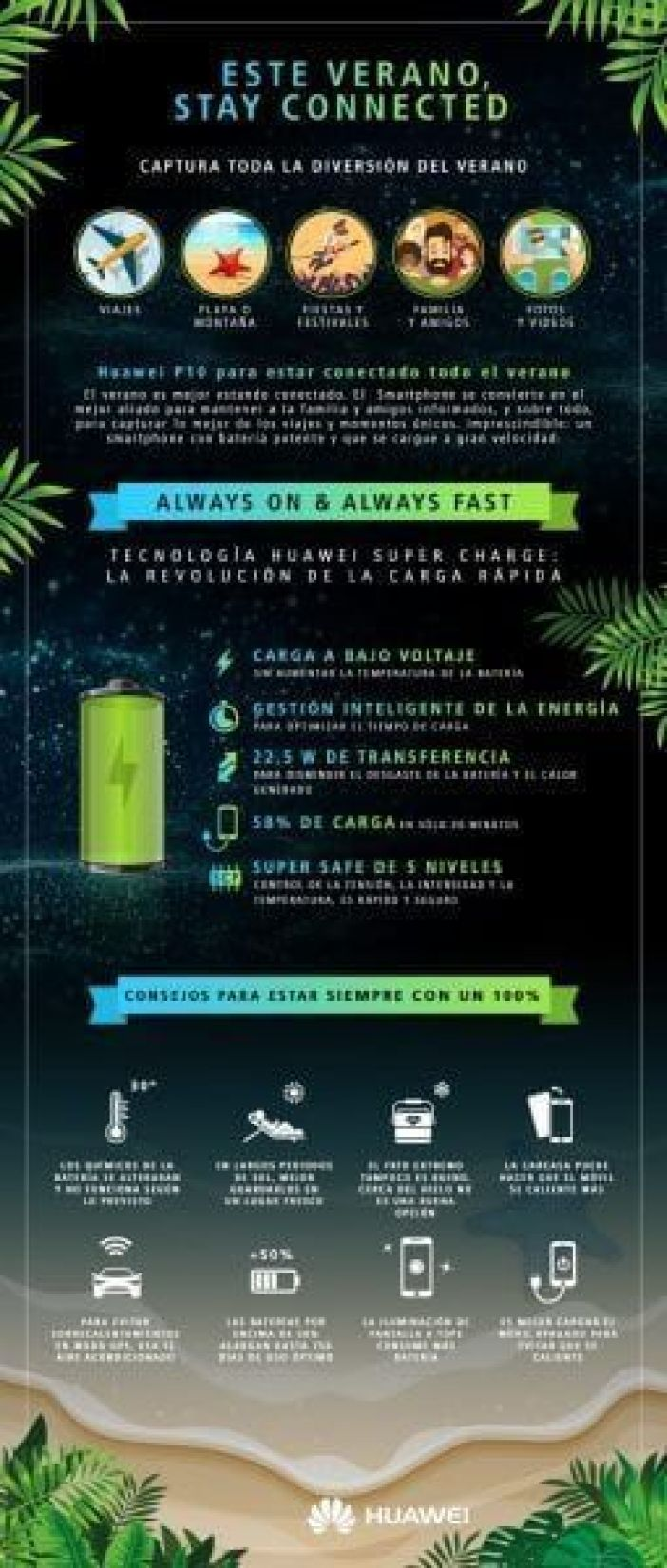 Este verano, stay connected