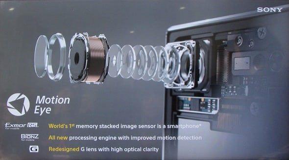 Samsung estaría desarrollando su propio sensor fotográfico con capacidad de grabación a 1000 FPS