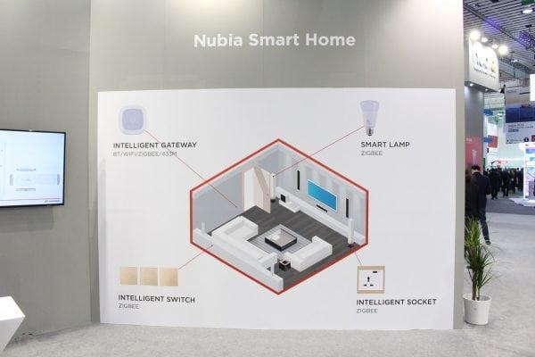 Nubia - Smart Home