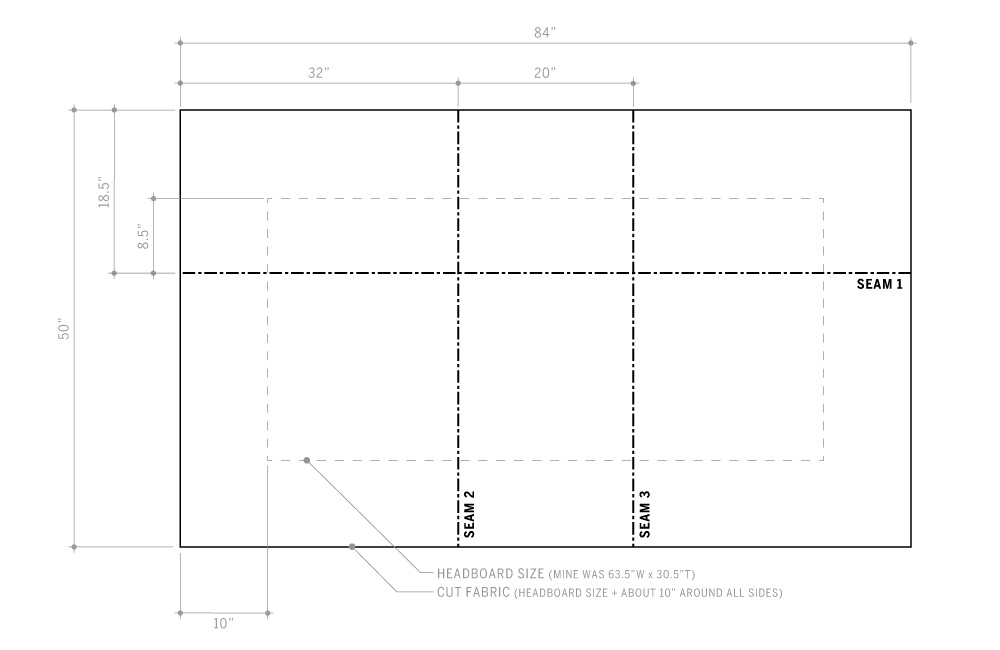 DIY Upholstered Headboard Seam Diagram