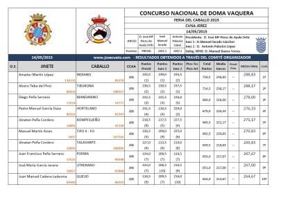 Resultados-segundo-dia-Jerez