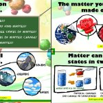 Andy Rader - Presentation - Science Education