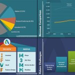 Andy Rader - Presentation - Autodesk Financial Analysis