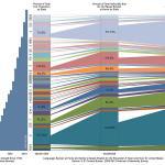 Andy Rader - Graphic Visualization - MassEd Spanish Speaking Households
