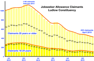 Job Watch Ludlow – shock at Capita job losses in Ludlow