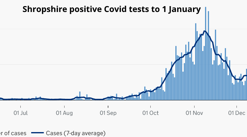 Covid Watch: Send us your questions on coronavirus vaccination and will get them answered by medical experts