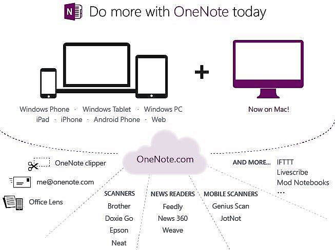 OneNote screenshot2 - http://andybrandt531.com