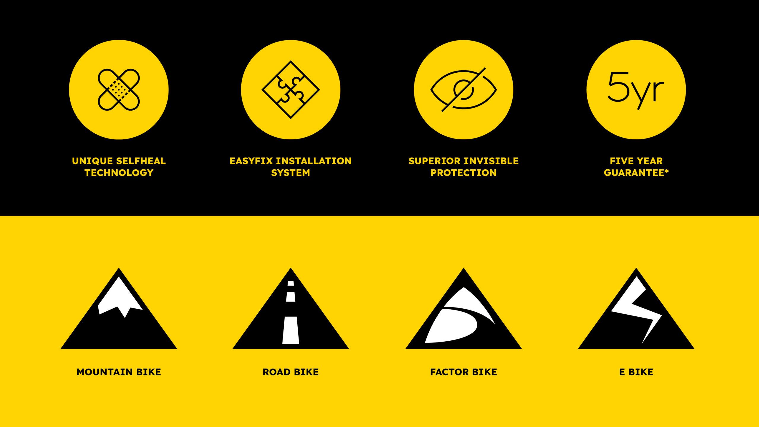 Exogard Visual Identity Iconography