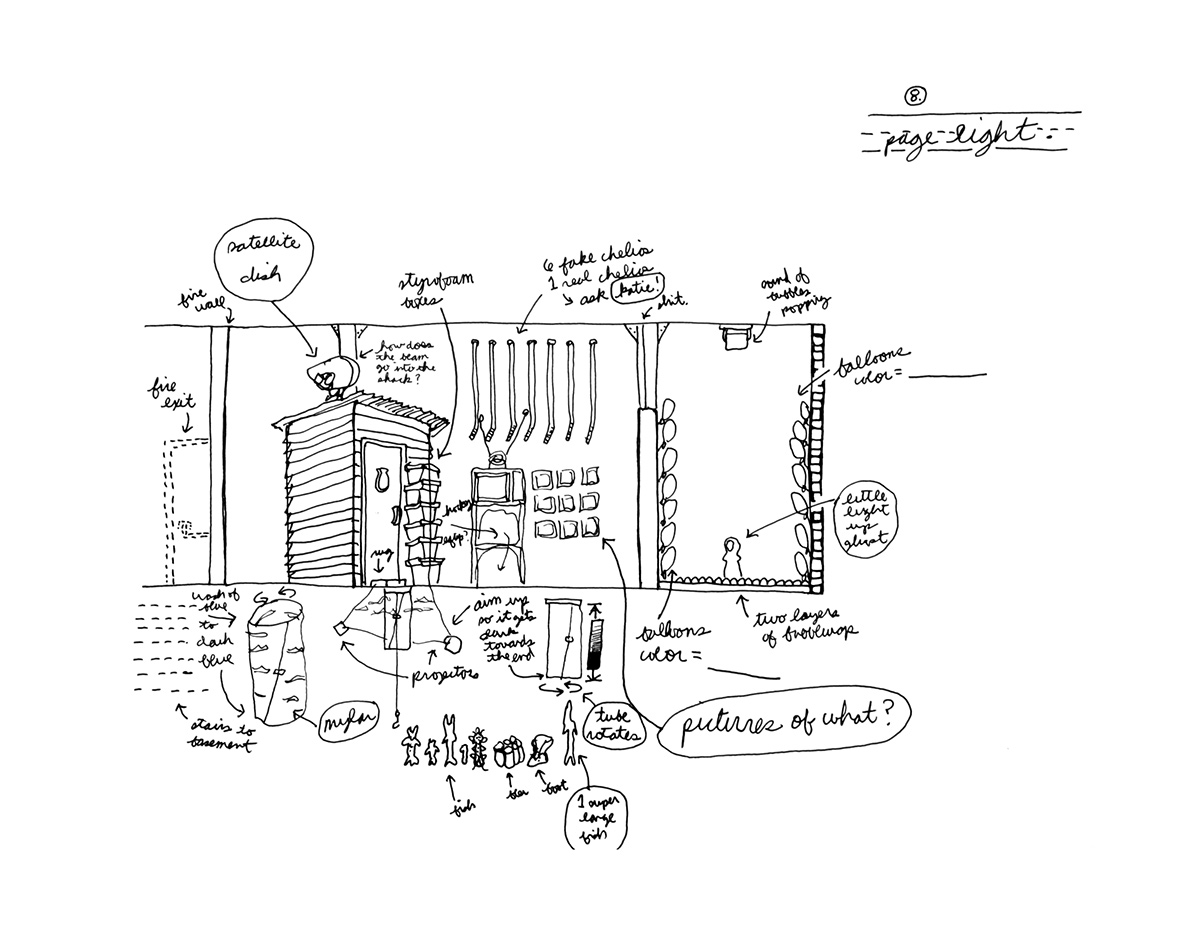 Sel 47re wiring diagram 77 dodge ram wiring diagram 68rfe wiring 46re transmission wiring diagram