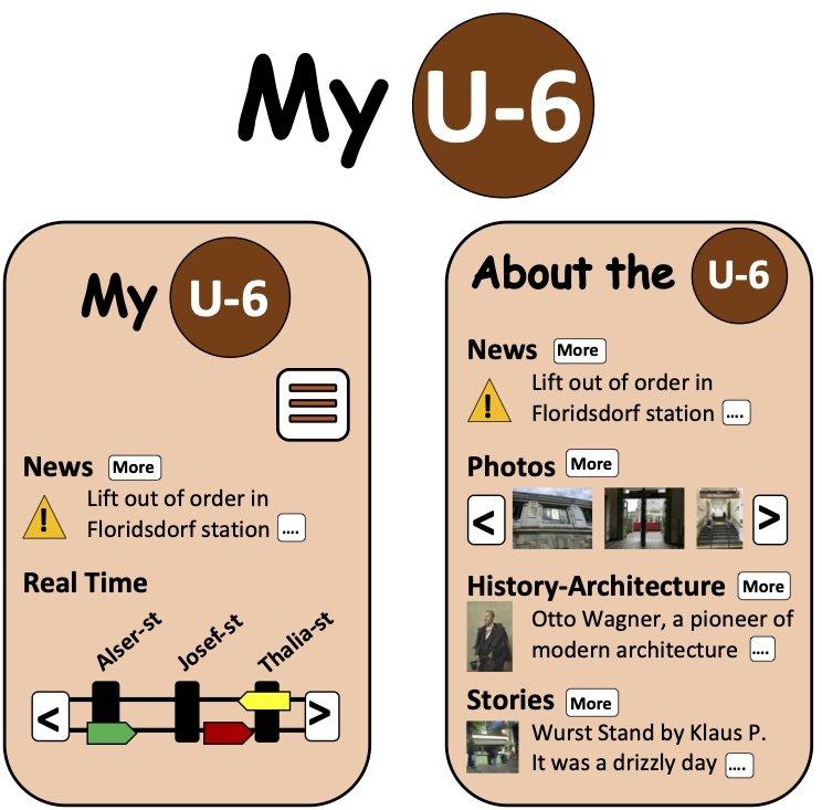 screenshot of my U-6 app proposal
