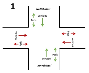Illustration of an intersection with traffic signal indications