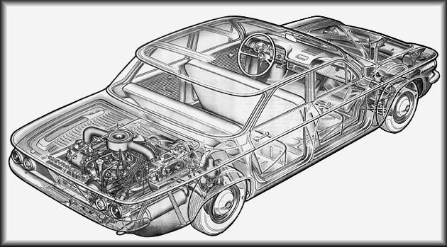 cutaway-corvair