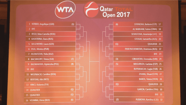The Completed Singles Draw. Qatar Total Open 2017