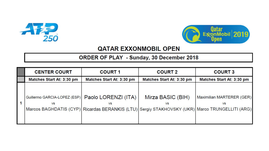 Announcer Andy Taylor. Qatar ExxonMobil Open 2019. Qualifying Round-2 Schedule