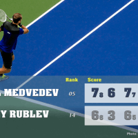Announcer Andy Taylor. 2020 US Open. Quarterfinal Daniil Medvedev