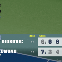 Announcer Andy Taylor. 2020 US Open. Round 2 Novak Djokovic