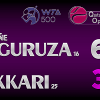 Announcer Andy Taylor. Qatar Total Open 2021. Quarterfinal Garbine Muguruza defeats Maria Sakkari