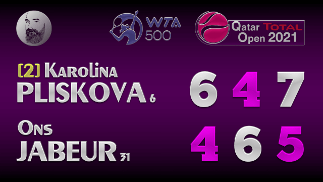 Announcer Andy Taylor. Qatar Total Open 2021. Round 2 Karolina Pliskova defeats Ons Jabeur
