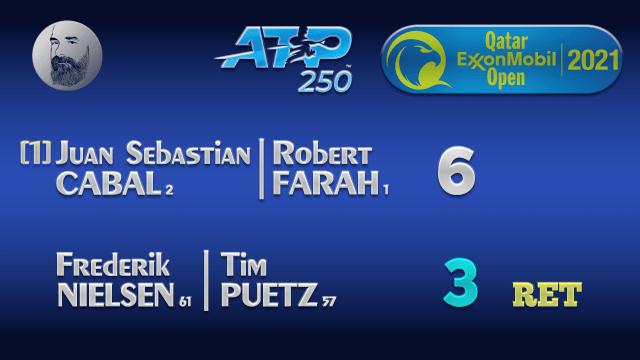 Announcer Andy Taylor. Qatar ExxonMobil Open 2021. Quarterfinal Cabal and Farah defeat Nielsen and Puetz