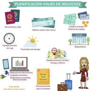 infografia planificacion viaje negocios