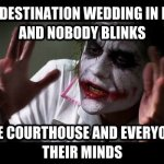 The State of Weddings
