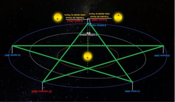 pentagrama-universo