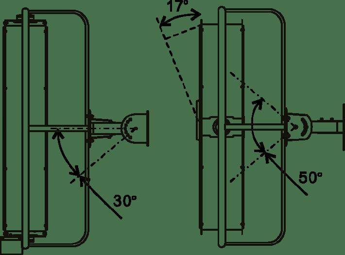 ventilador industrial pared